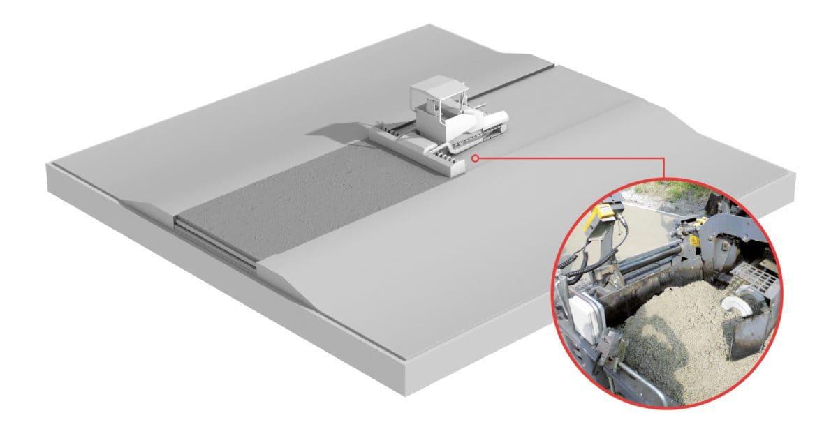 Für den Einbau ist kein Spezial-Equipment erforderlich. Es werden Asphalt-Straßenfertiger eingesetzt.  So kann beispielsweise auch auf Dübel und Anker verzichtet werden.