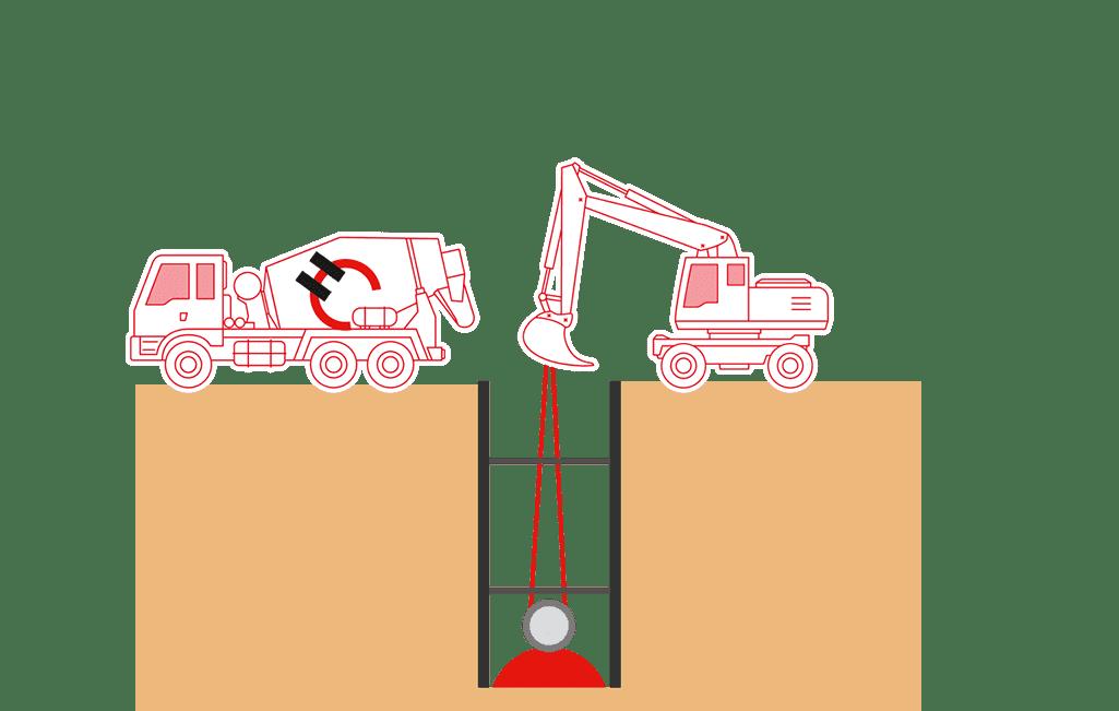 Die Rohrleitung wird in den Graben befördert und in die richtige Position gebracht.